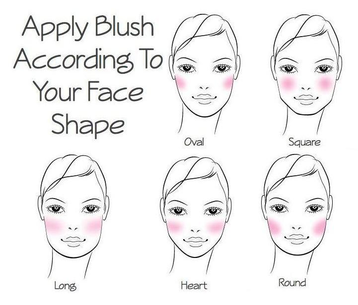 Blush According