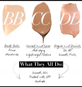 bb vs cc creams