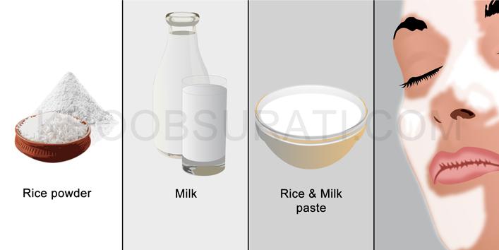 rice-powder-707_354