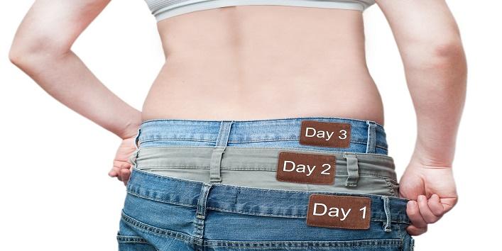 Weight Loss Rock Hill
