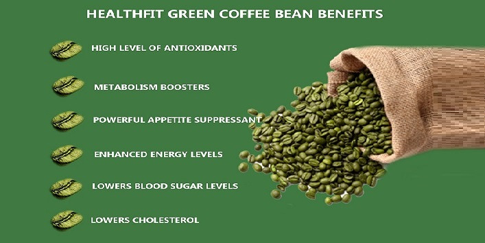 Benefits And Side Effects Of Green Coffee