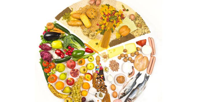 EmphasisMore-On-Food-Groups