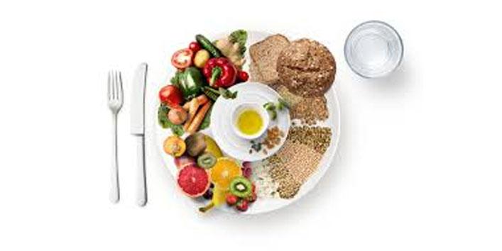Make-A-Proper-Meal-Plan